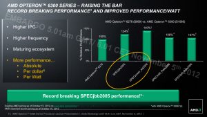 AMD Opteron 6300 Serie