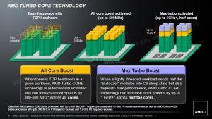 AMD Opteron 6200 & 4200