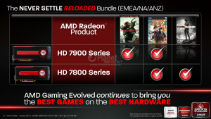 Never Settle Reloaded Bundle