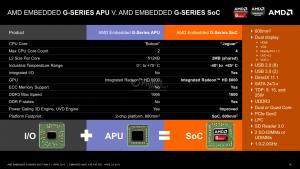 AMD x86 G-Serie SOC