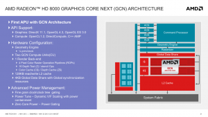 Kabini/Temash-SoC - GCN-GPU