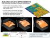 AMD Richland APU