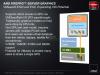 AMD FirePro S-Serie