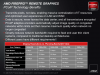 AMD Radeon R5000 Remote Graphics