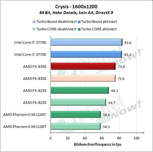 Crysis 1600x1200