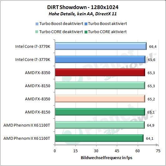 DiRT Showdown 1280x1024