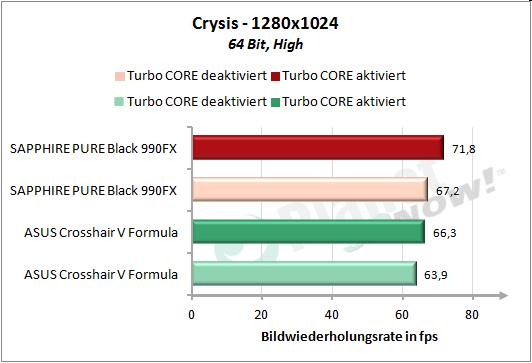 Crysis 1280x1024