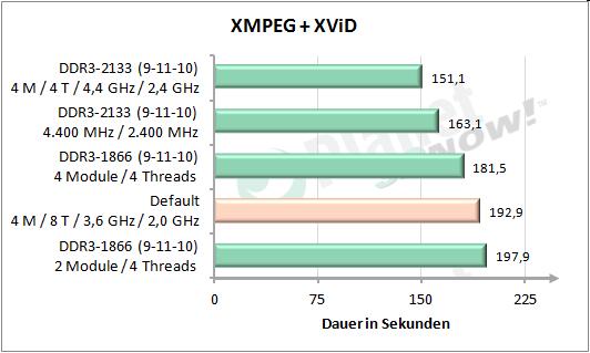 Module/Cores - XMPEG