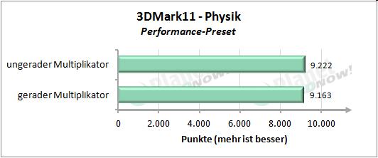 Performance mit geradem und ungeradem Multiplikator - 3DMark 11 Performance Preset Physik