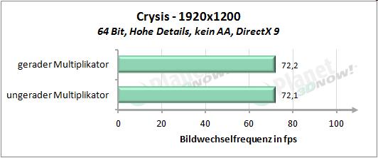 Performance mit geradem und ungeradem Multiplikator - Crysis 1920x1200