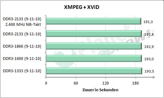 Speichertakt - XMPEG
