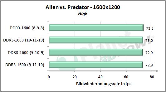 Speichertimings - AvP 1600x1200