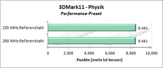 Performance mit erhöhtem Referenztakt - 3DMark 11 Performance Preset Physik
