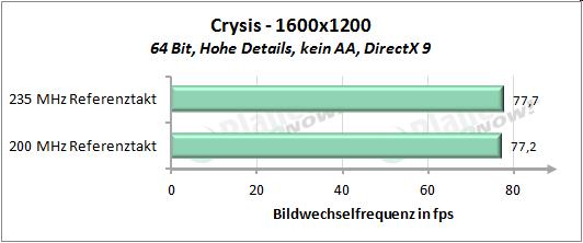 Performance mit erhöhtem Referenztakt - Crysis 1600x1200