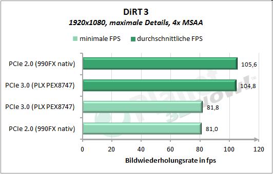 DiRT 3 1920x1080
