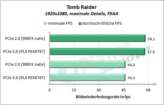 Tomb Raider 1920x1080
