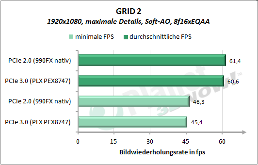 GRID 2 1920x1080