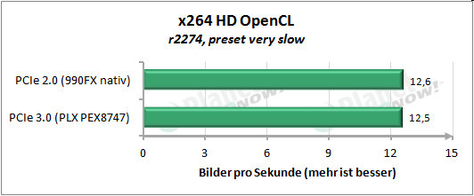 x264 FullHD Preset very slow