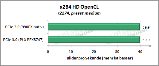 x264 FullHD Preset medium