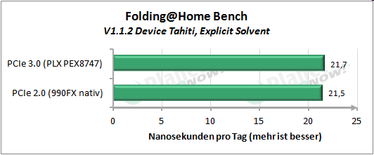 FAHBench Explicit Solvent
