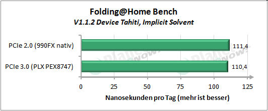 FAHBench Implicit Solvent
