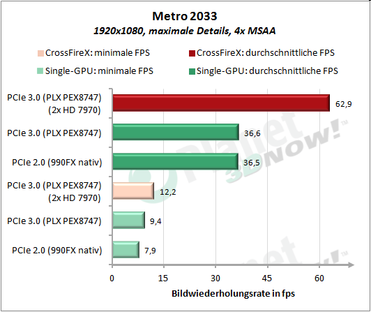Metro 2033 1920x1080