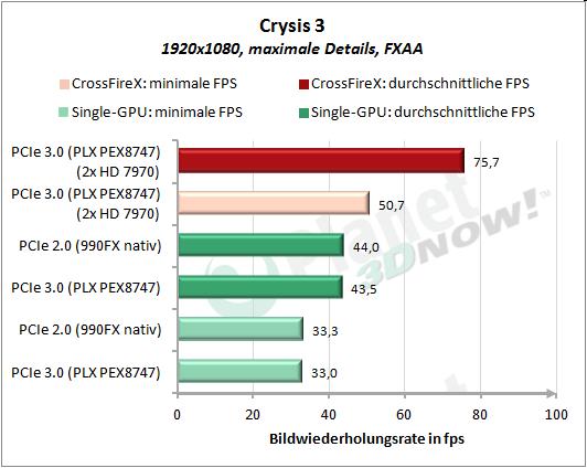 Crysis 3 1920x1080