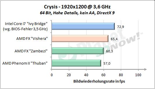 Crysis 1920x1200