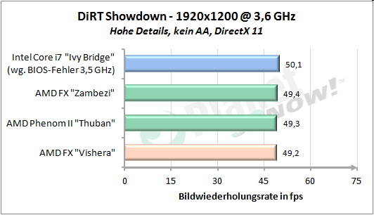 DiRT Showdown 1920x1200