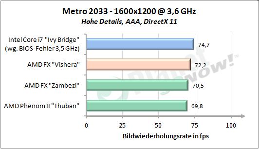 Metro 2033 1600x1200