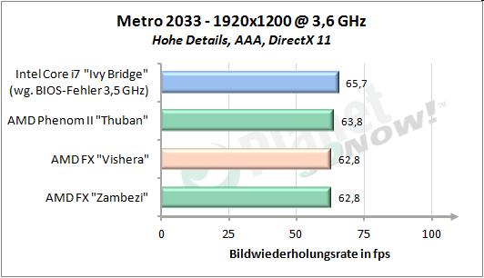 Metro 2033 1920x1200