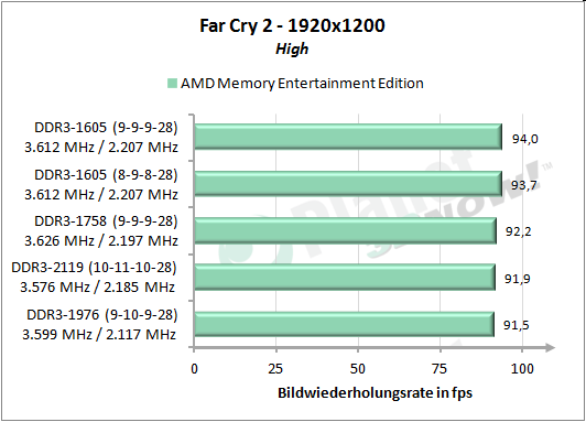 Far Cry 2 1920x1200