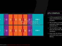 14-AMD-Zen-x86-Core