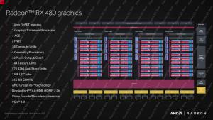 147-AMD-Radeon-RX-480