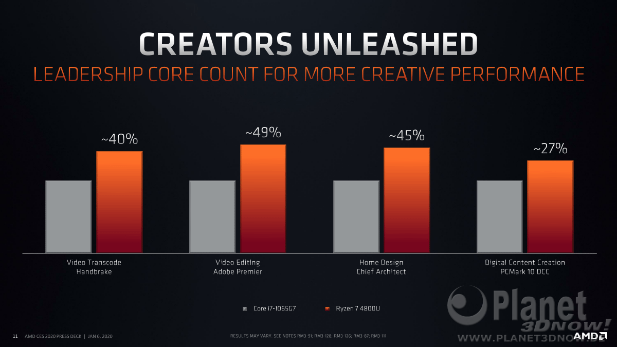 AMD_2020_CES_Update_11