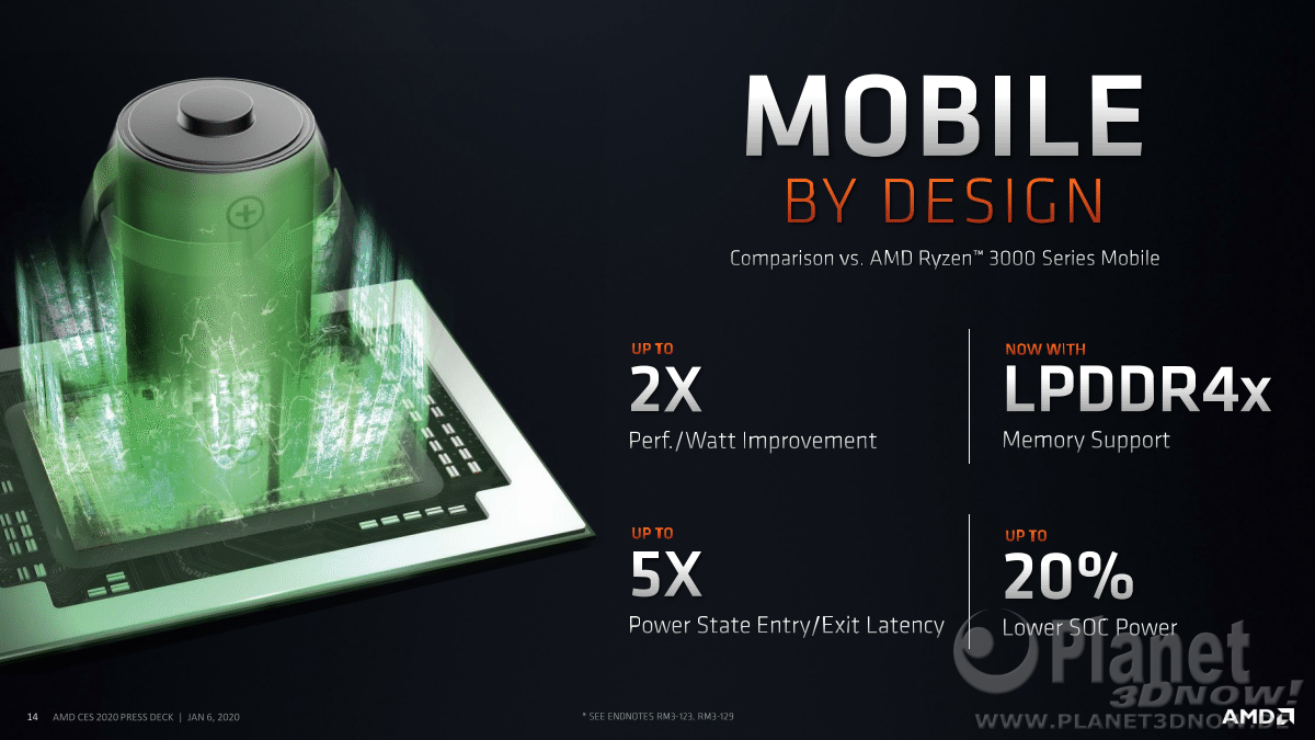 AMD_2020_CES_Update_14