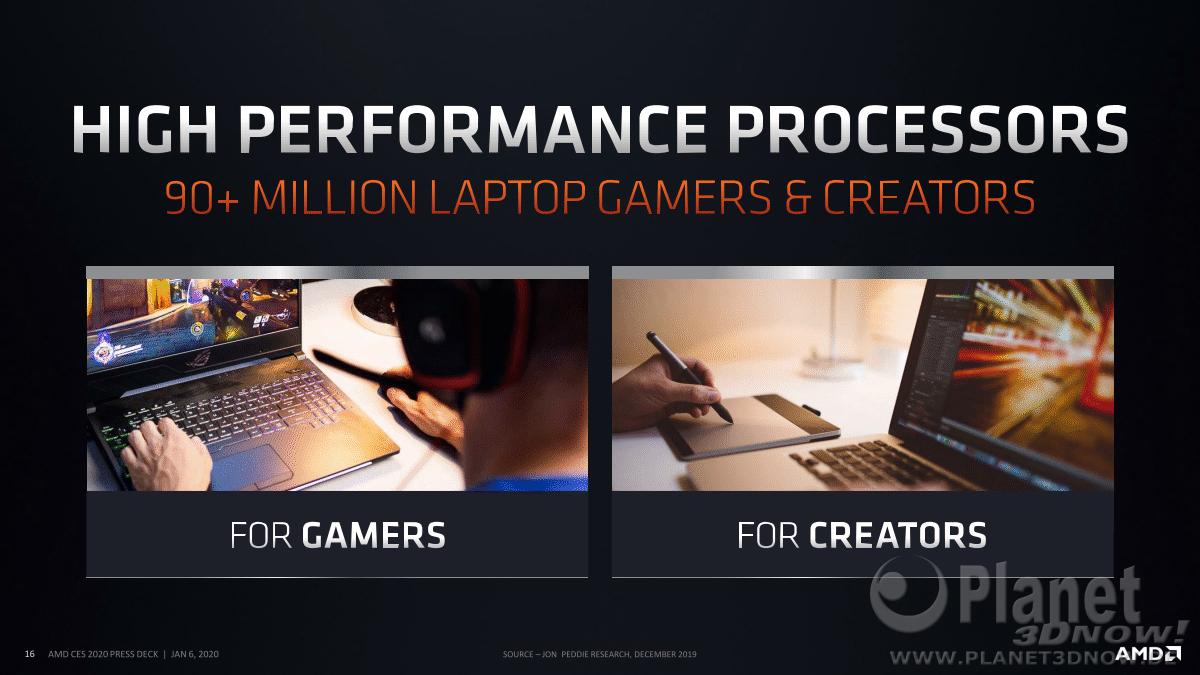 AMD_2020_CES_Update_16