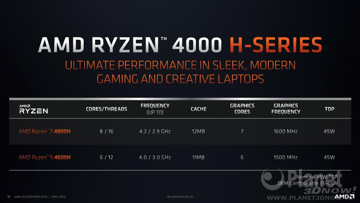 AMD_2020_CES_Update_17