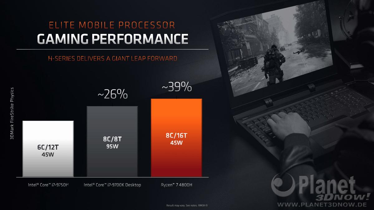 AMD_2020_CES_Update_19