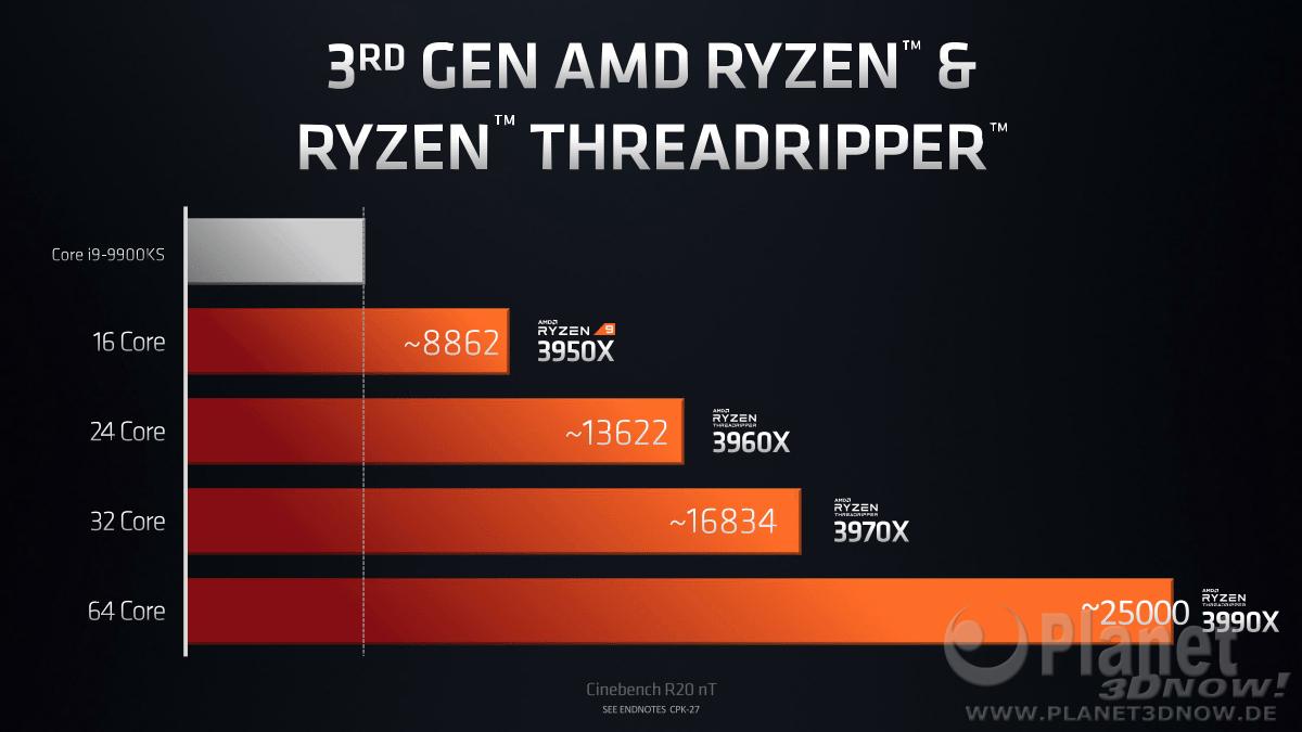 AMD_2020_CES_Update_35