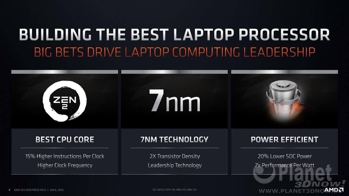 AMD_2020_CES_Update_4