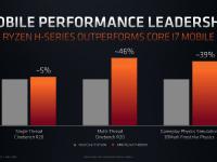 AMD_2020_CES_Update_21