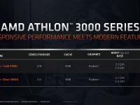 AMD_2020_CES_Update_28