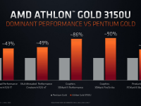 AMD_2020_CES_Update_31