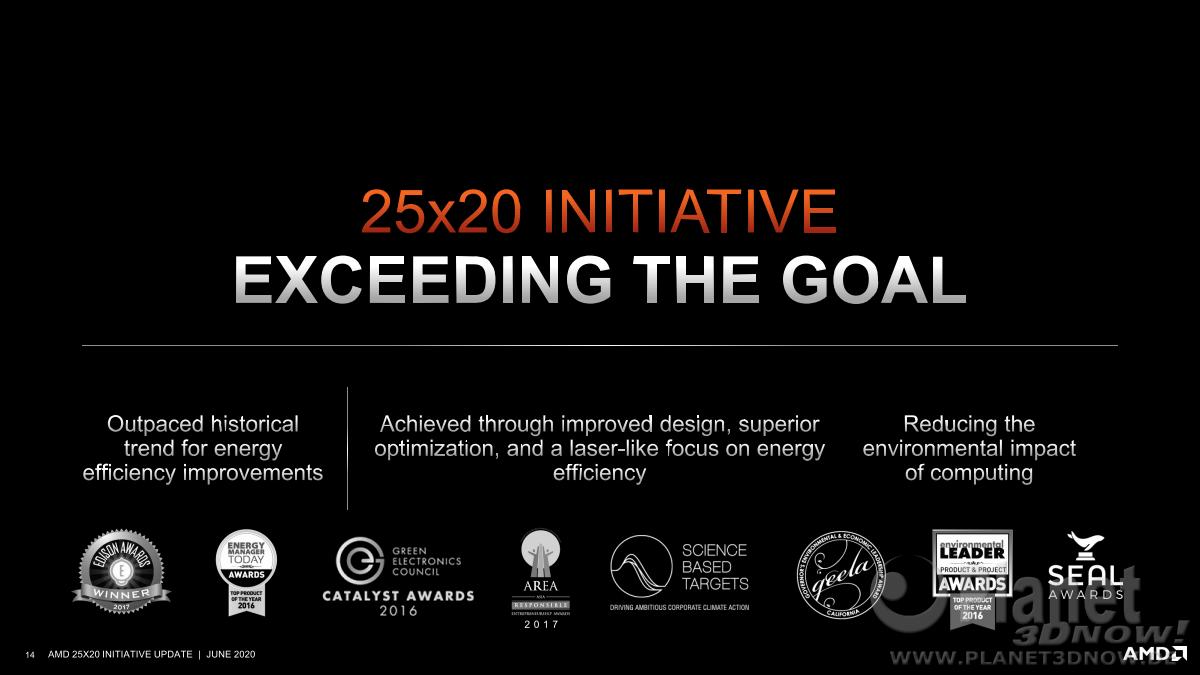 AMD_25x20_Energy_Efficiency_14