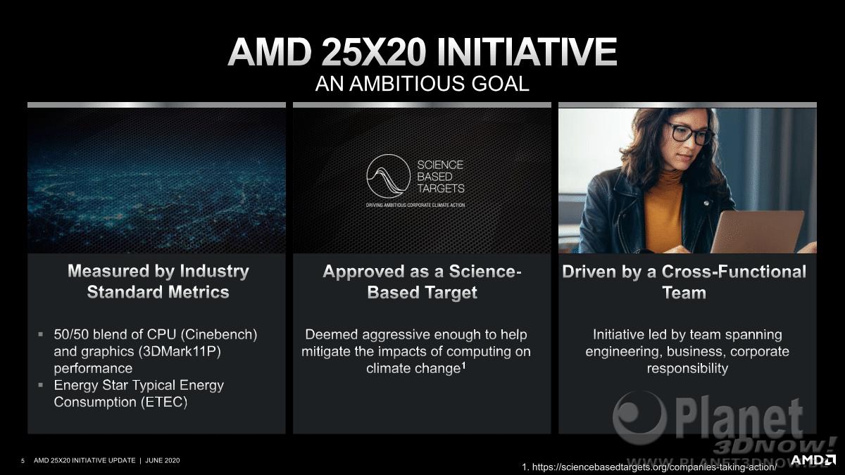 AMD_25x20_Energy_Efficiency_5