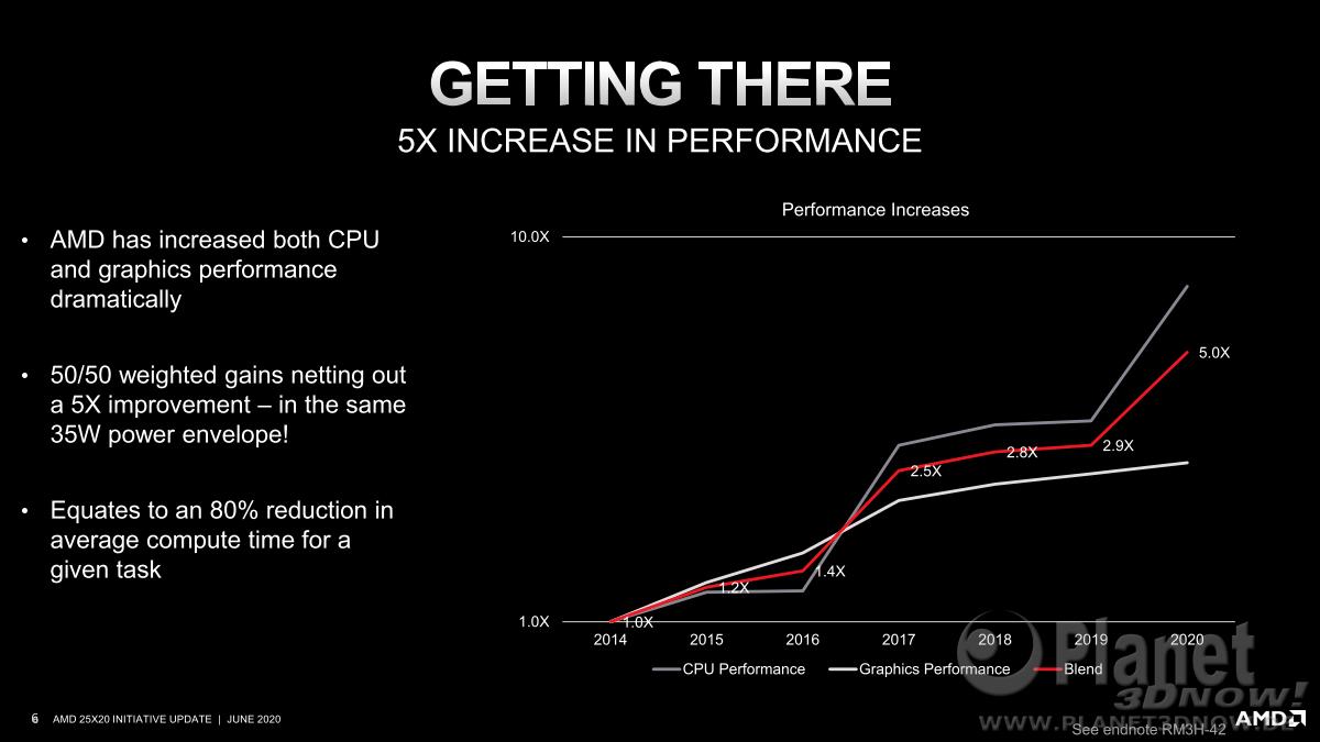 AMD_25x20_Energy_Efficiency_6