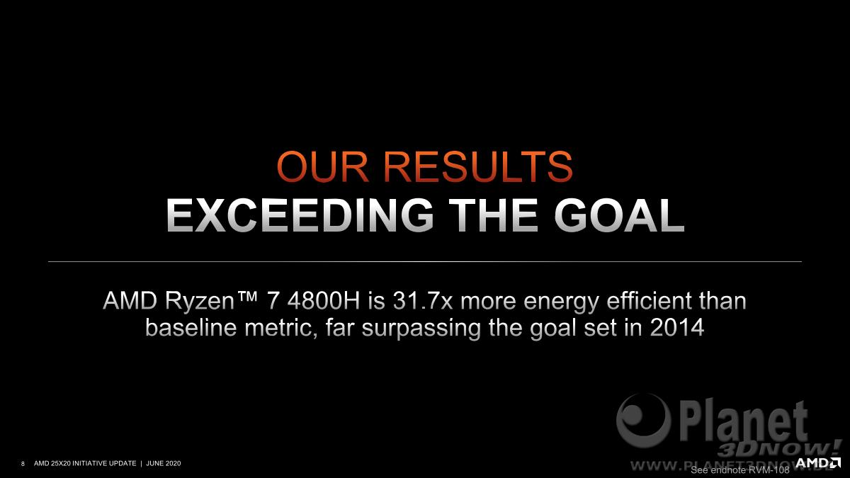 AMD_25x20_Energy_Efficiency_8