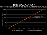 AMD_25x20_Energy_Efficiency_3