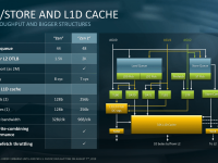 Epyc_2nd_generation_architecture21